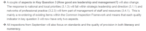 Estyn inspection changes 2013